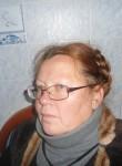 Lyusena, 65  , Krasnoturinsk