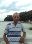 Ivan, 42  , Voronezh