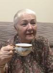 Irina Polikarpov, 67  , Ryazan