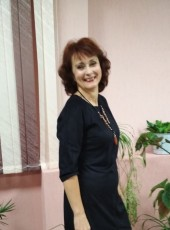 Ирина, 52, Рэспубліка Беларусь, Клімавічы