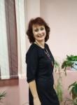 Irina, 52  , Klimavichy