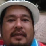 Ridzuan, 40  , Kepala Batas