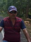 Raju Lolwami, 35  , Nashik