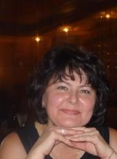 Viktoriya, 57, Russia, Monchegorsk