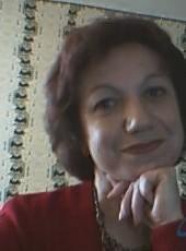bagira, 65, Ukraine, Dnipr