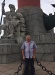 evgenay, 61  , Kstovo