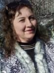 елена, 50  , Pomichna