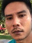 ธีรวุฒิ, 21  , Trang