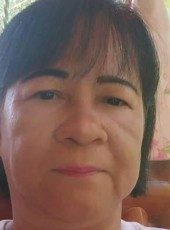 Àárøñ, 24, Philippines, Aringay