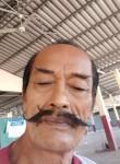 ยุวนันท์, 53  , Ratchaburi