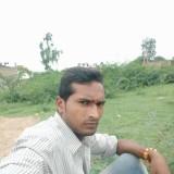 Shyamkumar, 27  , Thanesar