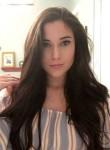 linda, 26 лет, San Jose