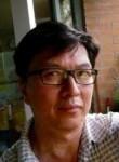 Ming, 40, Kiev