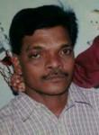 Ramesh, 31  , Lal Bahadur Nagar