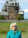 nadezhda, 65  , Belyy Gorodok
