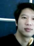 ccombxmy, 32  , Yongchuan