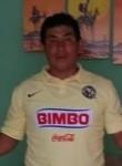 Victor, 43 года, La Habana
