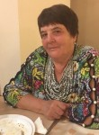 Olga, 65  , Staroshcherbinovskaya