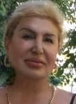 B A, 84  , Mardakyany