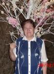 MARIYa, 69, Kostroma