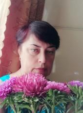 Viktoriya, 55, Ukraine, Kharkiv