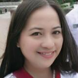 Anne , 36  , Olongapo