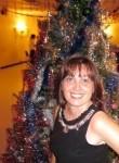 lena, 51  , Columbus (State of Ohio)