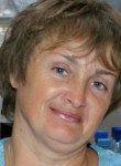 Виктория, 53 года, Екатеринбург