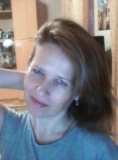 Ekaterina Shishkin, 49, Russia, Votkinsk