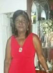 Marie Anne , 68  , Quatre Bornes