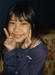 Parida Johan, 18, Kota Kinabalu