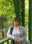 alena, 48  , Guatemala City