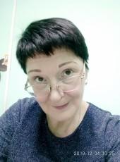 Arina, 60, Russia, Chelyabinsk