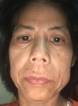 Vợ, 54, Hanoi