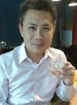 James mengyao, 54  , Sarria-Sant Gervasi