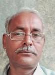 Sihvuba, 49  , Ahmedabad
