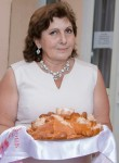 Nataliya, 49  , Saratov