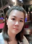 Nittaya. suksangpleng, 39  , Khlong Luang