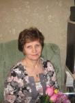 IRINA, 62  , Engels