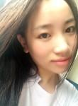 暖暖的🌞, 24  , Xi an