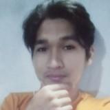Johnreal Arsulo, 22  , Cagayan de Oro