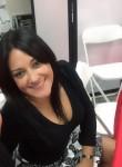 Kathia, 38  , San Juan