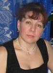 Margarita, 59  , Odessa