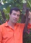 Petru.romeo@ya, 48  , Sector 2