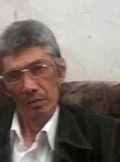 Yusup, 54, Kyrgyzstan, Bishkek