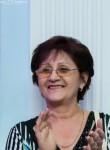 Asya Manasyants, 64  , Ashgabat