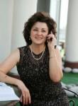 Elena, 49, Moscow