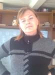 yulyaprokopd492
