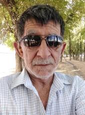 1ohotmail com, 73, Azerbaijan, Baku