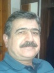 Ahmet, 18, Izmir